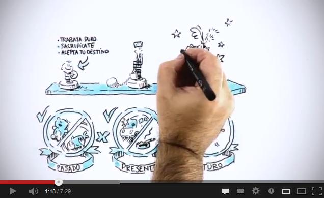 Video-Motivacion-Dibujante